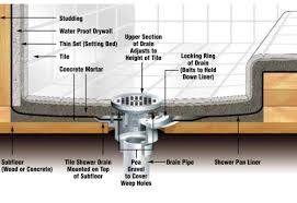shower shining shower pan drain systems pretty kerdi shower pan