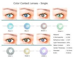 Most Comfortable Contacts For Astigmatism Color Contacts Guide Why Choose Colored Contact Lenses
