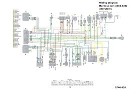 yamaha virago 250 fuse box wiring diagrams
