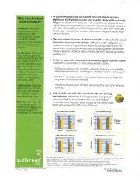 weight loss pills u0026 immune system booster pills best factor