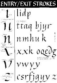 italic alphabet calligraphy practice with a calligraphy felt