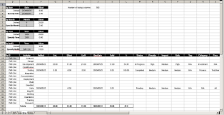 Excel Task Tracker Template What When How Association Wwha In A Task Tracking Spreadsheet
