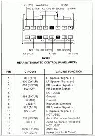 wiring diagram ford color chart wiring wiring diagrams collection