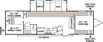 used car floor plan valine