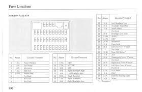 honda civic fuse box 2006 wiring diagrams instruction