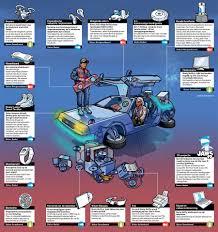 lexus hoverboard usa today this is visual journalism 130 visualoop