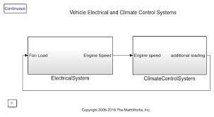 vehicle electrical and climate control systems matlab u0026 simulink