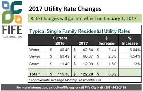 Bill Payment Spreadsheet Utility Billing U2013 City Of Fife Washington