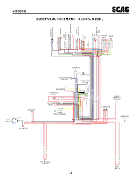 scag wiring schematic latest gallery photo