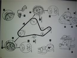 timing belt diagram for peugeot 307 2004 fixya