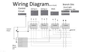 ansul system wiring diagram elvenlabs com