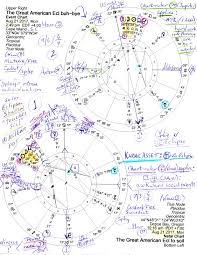 Oregon And Washington Map by Stars Over Washington Oregon And South Carolina Horoscopes Of The