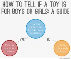 Boy Or Girl Meme - how to tell if a toy is for boys or girls weknowmemes