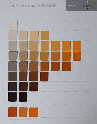 how to read a munsell color chart munsell color system color