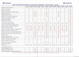 maintenance schedule for 01 gs300 clublexus lexus forum