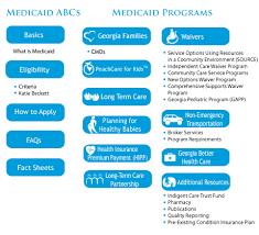 medicaid georgia department of community health