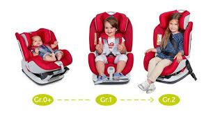 siege auto groupe 2 3 pas cher siege auto groupe 0 1 pas cher grossesse et bébé