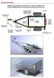 trailer lighting wiring diagram u2013 kitchenlighting co