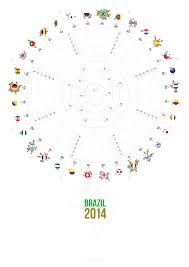 world cup wall chart brazil 2014 visual ly