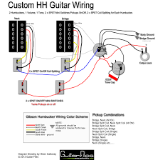 wiring diagrams strat wiring guitar wiring kits wiring diagram