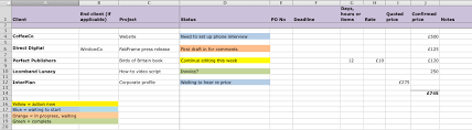 How To A Simple Spreadsheet A Simple Project Spreadsheet For Freelancers Abc Copywriting