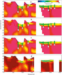 from manual to automatic aem bedrock mapping journal of