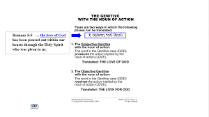 origin of the word love visuals and diagrams jgmm