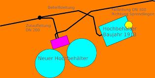 Gesundheitsamt Bad Kreuznach Welcome To Cmsimple Haben Wir Jetzt Wirklich Ein Problem