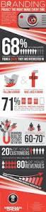 8 best conversion funnels images on pinterest digital marketing