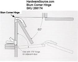 kitchen corner cabinet hinge adjustment blum corner hinge