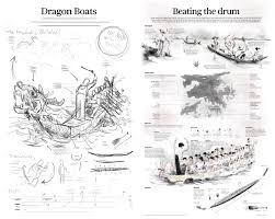 infographics the importance of the rough sketch on behance