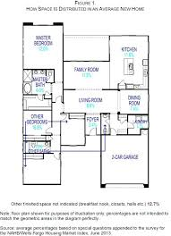 bedroom sizes in metres average bathroom size bathroom layouts by size download small