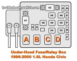 1999 honda civic fuse layout crx fuse box supra fuse box wiring diagram database