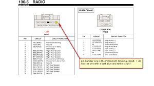 2001 ford escape wiring diagram wiring diagram simonand