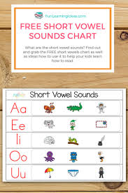 Printable Short Vowel Worksheets Free Colorful Short Vowel Sounds Chart And Activities To Help Your