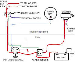 need wiring diagram for relocating battery to trunk moparts