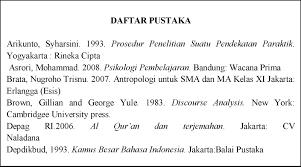 daftar pustaka merupakan format dari penulisan abstrak dan daftar pustaka dalam penulisan karangan ilmiah