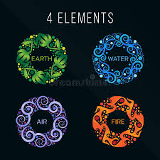 nature 4 elements circle abstract sign water earth air