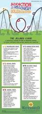 Addicted To Rehab by Best 25 Addiction Recovery Ideas On Pinterest Addiction