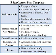 5 step lesson plan template study com