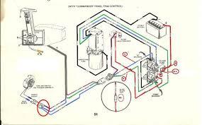 gem car wire diagram 48v wiring diagram byblank