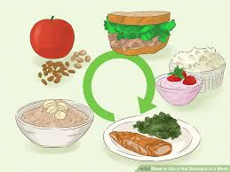 4 ways to get a flat stomach in a week wikihow