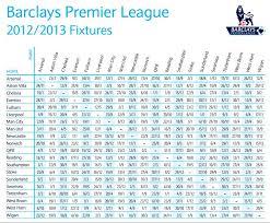 Jadwal Liga Inggris Jadwal Liga Inggris Terbaru Musim 2012 13 Awang Jivi