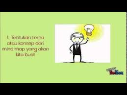 cara membuat mind map manual cara membuat mind map bahasa indonesia 1 youtube