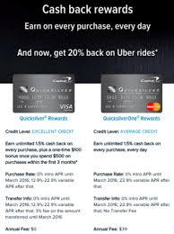 get 5 cashback on purchase 5 credit card cashback rotating categories october december 2017