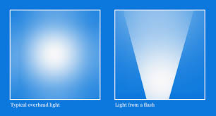 lights that mimic sunlight using flashes to create light that looks natural
