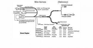 kenworth pto wiring diagram john deere ignition switch diagram