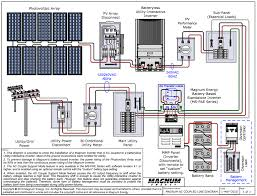 pv system design ac coupling in pv systems