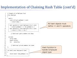 Hash Table Implementation Cpt S 223 U2013 Advanced Data Structures Hashing Ppt Download