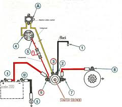 volvo marine alternator wiring diagram wiring diagram
